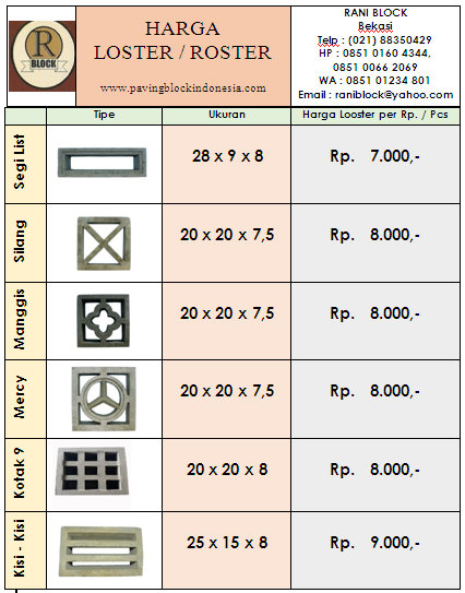 Harga Loster/Roster